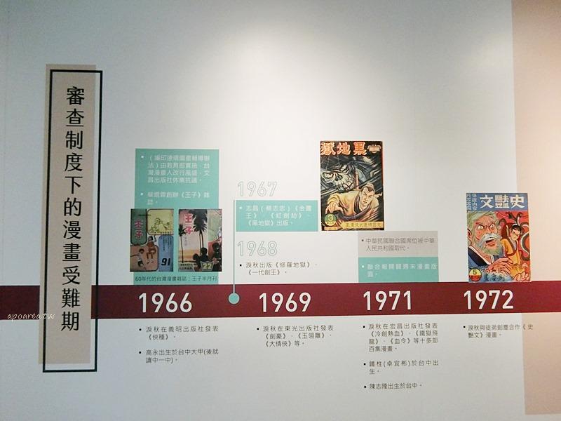 20170813141023 61 - 台中國際動漫博覽會|歐系藝術漫畫特展 講座 市集 放映秀 手作活動 免費參觀