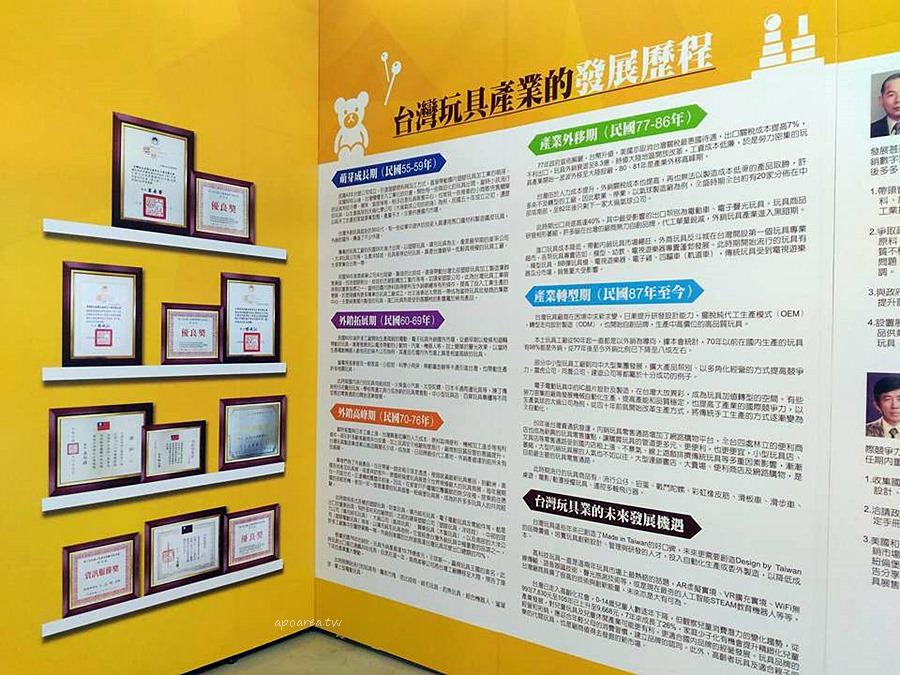 20171203094140 3 - 台灣經典五十年好玩具特展|認識世代傳承的玩具演變 懷舊玩具到現代科技 免費參觀