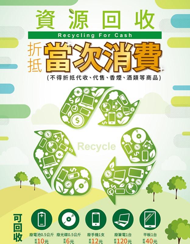 20180917200319 55 - 超商回收換購物金 九月底前到7-11和全家回收廢電池 加碼到一公斤22元直接折抵購物消費