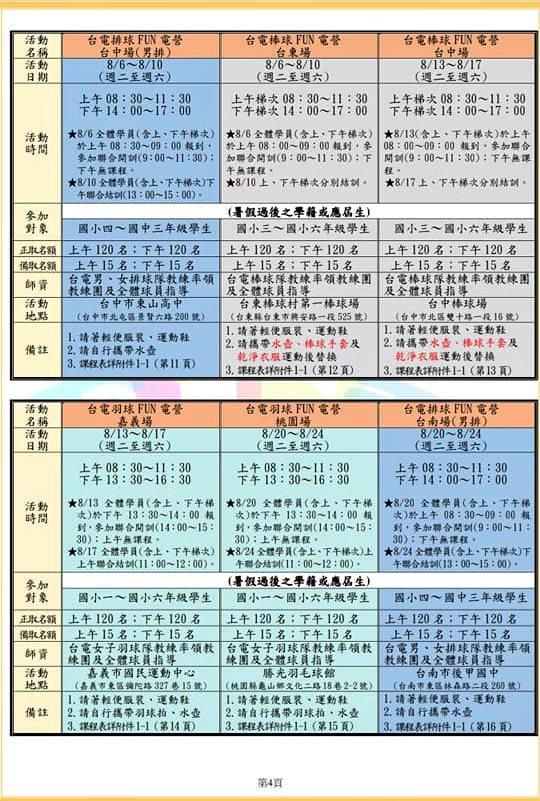 20190612092600 12 - 2019台電球類FUN電營 6/12開始報名 國中小學生免費參加 台中有排球和棒球營隊